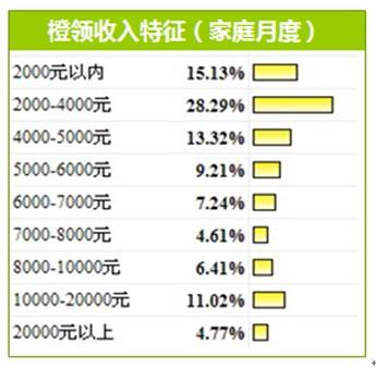 77.3% <wbr>:淘宝联盟占自建联盟份额