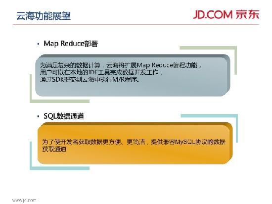 2014京东开放云服务合作伙伴峰会 PPT