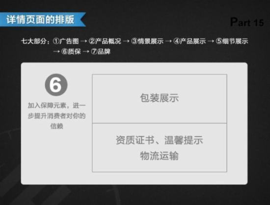 一张图看懂如何设计电商网站详情页