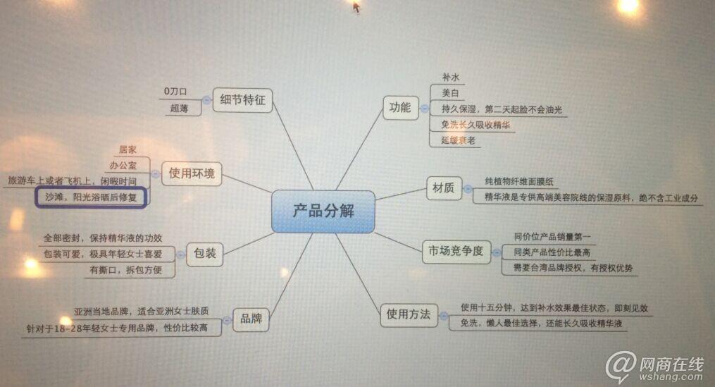 转岗教师培训心得体会_文案转岗运营_微信运营兼任文案编辑
