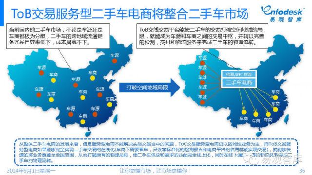 电商数据应用地图