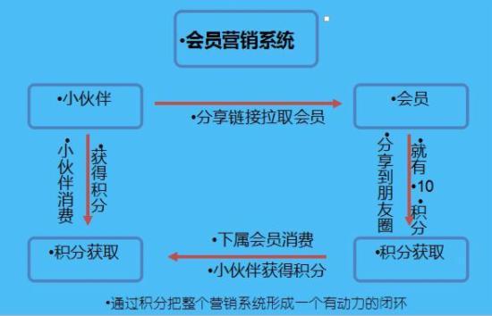 传统商业、电子商务、移动电商,啥区别 - 第4张  | vicken电商运营