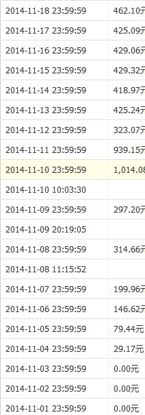 淘宝C店1个月,营业额如何翻7倍逆袭? - 第4张  | vicken电商运营