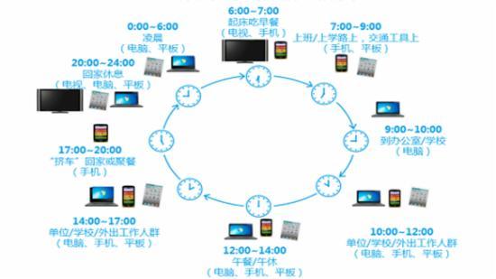 详解全网钻展精准营销 - 第2张  | vicken电商运营