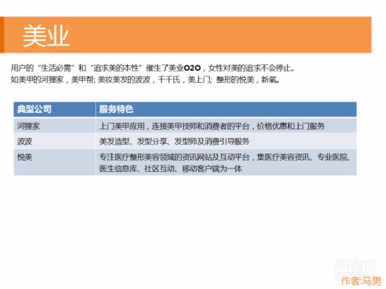 O2O行业研究报告 - 第17张  | vicken电商运营