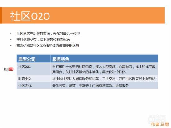 O2O行业研究报告 - 第13张  | vicken电商运营