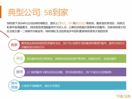 O2O行业研究报告 - 第12张  | vicken电商运营