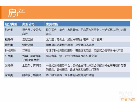 O2O行业研究报告 - 第15张  | vicken电商运营