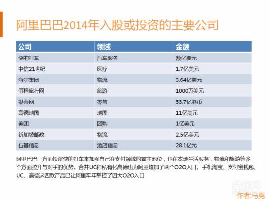 O2O行业研究报告 - 第20张  | vicken电商运营