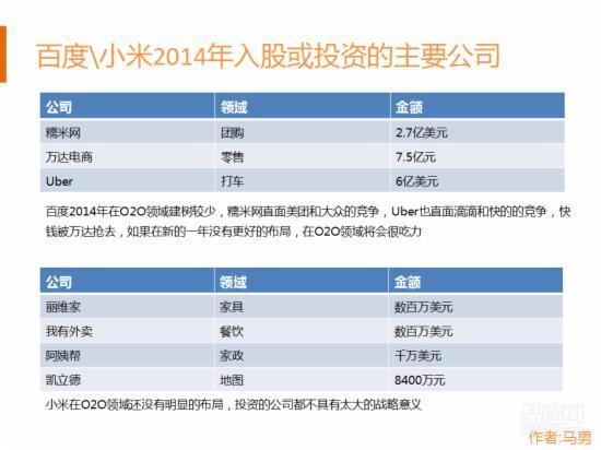 O2O行业研究报告 - 第21张  | vicken电商运营