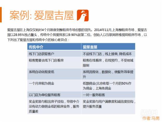O2O行业研究报告 - 第16张  | vicken电商运营