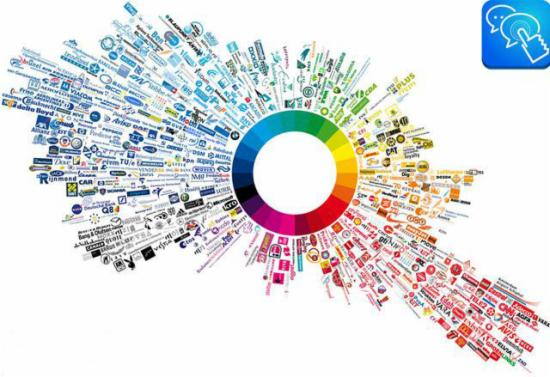 营销与销售的区分--微商必需要懂的 - 第1张  | vicken电商运营