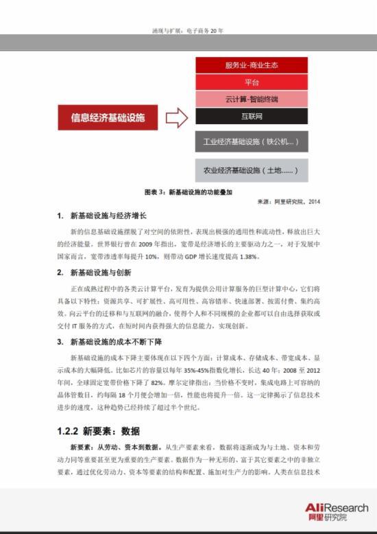 电子商务20年:信息经济前景研究报告 - 第9张  | vicken电商运营