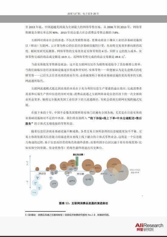 电子商务20年:信息经济前景研究报告 - 第25张  | vicken电商运营