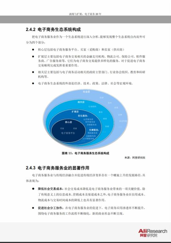 电子商务20年:信息经济前景研究报告 - 第19张  | vicken电商运营