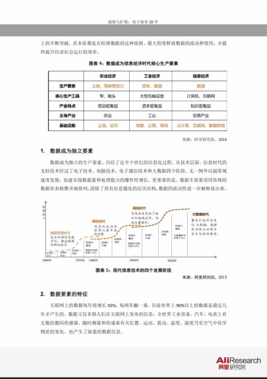 电子商务20年:信息经济前景研究报告 - 第10张  | vicken电商运营
