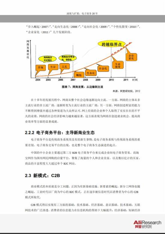 电子商务20年:信息经济前景研究报告 - 第15张  | vicken电商运营