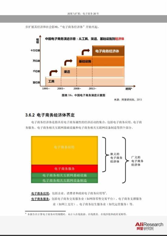 电子商务20年:信息经济前景研究报告 - 第33张  | vicken电商运营