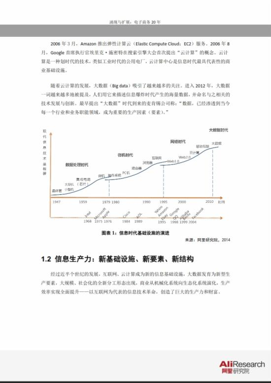 电子商务20年:信息经济前景研究报告 - 第7张  | vicken电商运营