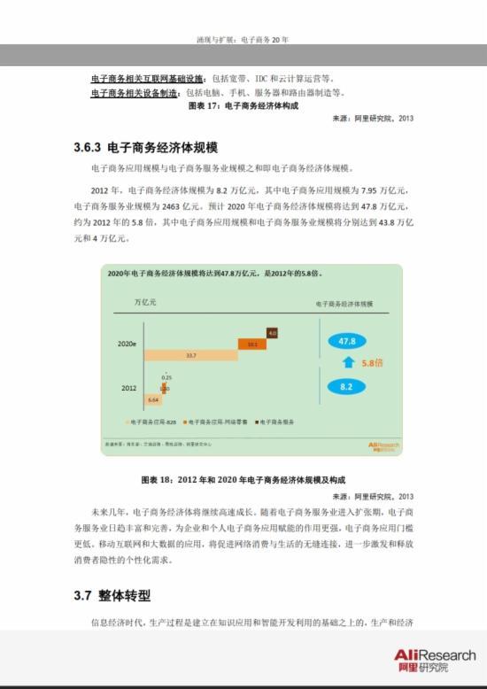 电子商务20年:信息经济前景研究报告 - 第34张  | vicken电商运营