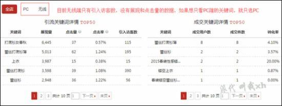 淘宝SEO三部曲:二个月日访客700到30000 - 第9张  | vicken电商运营