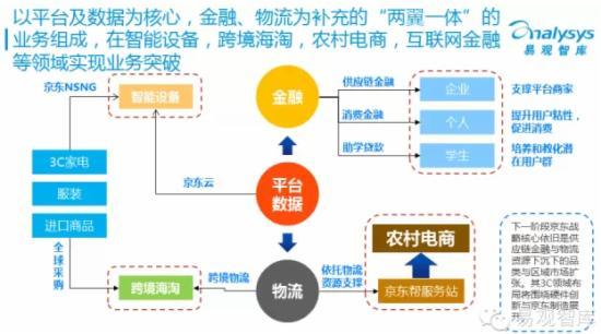 2015年中国网上零售市场企业研究报告 - 第11张  | vicken电商运营