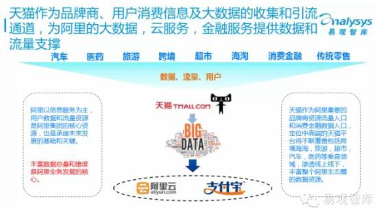 2015年中国网上零售市场企业研究报告 - 第9张  | vicken电商运营