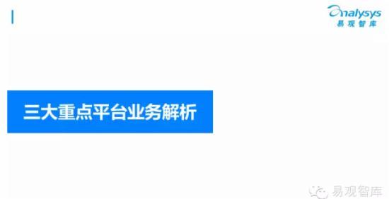 2015年中国网上零售市场企业研究报告 - 第7张  | vicken电商运营