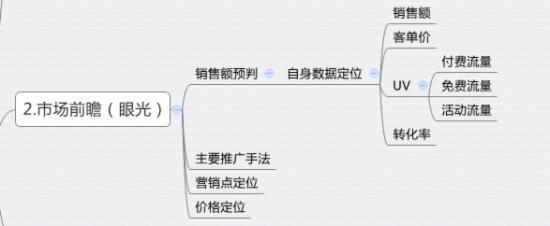 2015年淘宝天猫战术详情解剖 - 第9张  | vicken电商运营