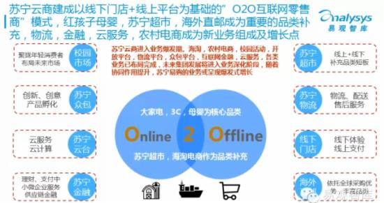 2015年中国网上零售市场企业研究报告 - 第13张  | vicken电商运营