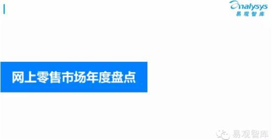 2015年中国网上零售市场企业研究报告 - 第1张  | vicken电商运营