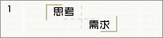 腾讯内部价值千万的24张产品策略PPT - 第2张  | vicken电商运营