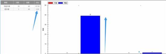 PC端综合排名上第一页的三部曲! - 第2张  | vicken电商运营