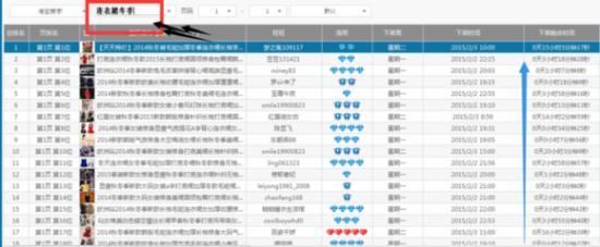 PC端综合排名上第一页的三部曲! - 第1张  | vicken电商运营