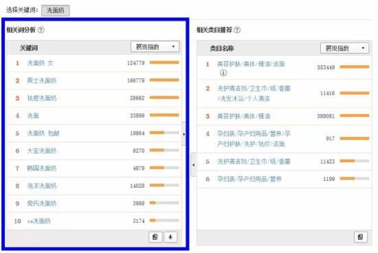 淘宝top是什么意思_淘宝top20万词表关注淘宝直通车官方