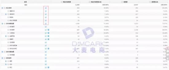 京东数据罗盘分析店铺流量 - 第9张  | vicken电商运营