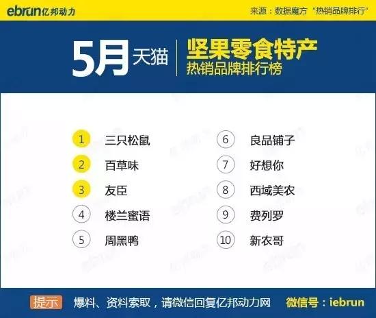 天猫45个类目排名:你上榜了吗 - 第43张  | vicken电商运营