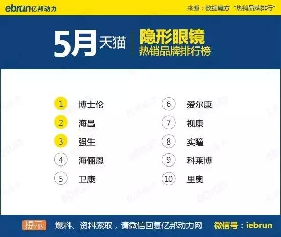 天猫45个类目排名:你上榜了吗 - 第39张  | vicken电商运营