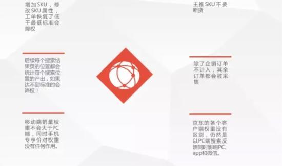 最牛原创干货:京东搜索的十二个锦囊 - 第5张  | vicken电商运营