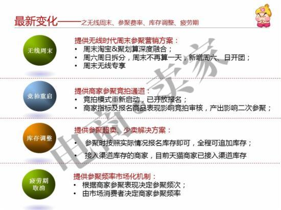2015年聚划算最新商家运营策略 - 第4张  | vicken电商运营