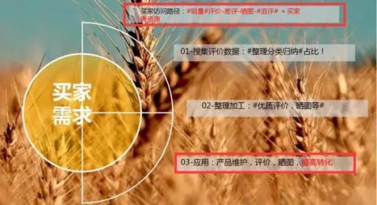 淘宝千万级卖家分享运营干货技巧 - 第4张  | vicken电商运营