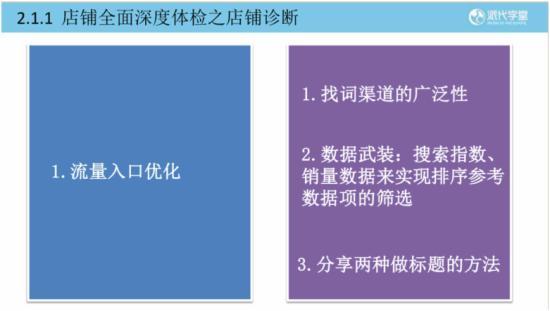 2015双11大促整体规划策略 - 第15张  | vicken电商运营