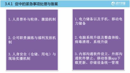 2015双11大促整体规划策略 - 第53张  | vicken电商运营
