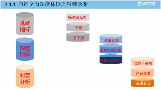 2015双11大促整体规划策略 - 第13张  | vicken电商运营