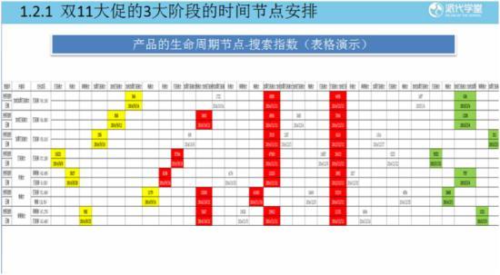 2015双11大促整体规划策略 - 第4张  | vicken电商运营