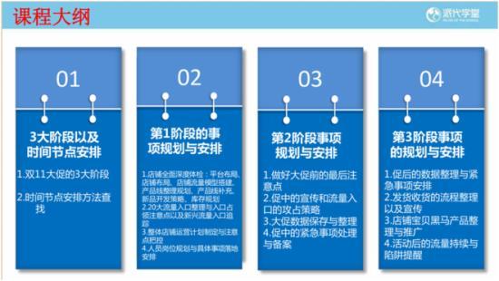 2015双11大促整体规划策略 - 第2张  | vicken电商运营