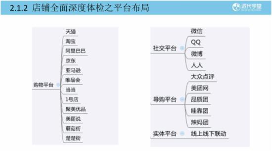 2015双11大促整体规划策略 - 第33张  | vicken电商运营