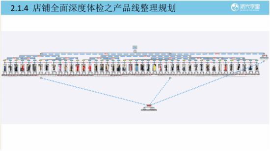 2015双11大促整体规划策略 - 第36张  | vicken电商运营