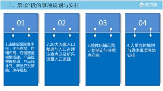 2015双11大促整体规划策略 - 第48张  | vicken电商运营