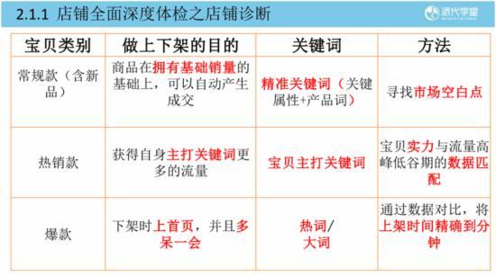 2015双11大促整体规划策略 - 第18张  | vicken电商运营